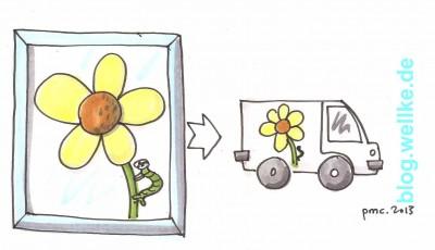 13 - Reframing im Organisationsentwicklungsprozess_Graphic Recording_Metaphern visualisieren