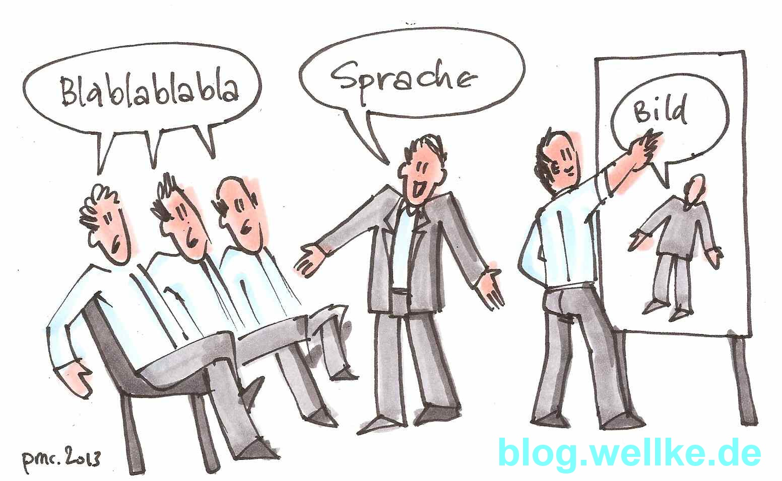 15 - Sprache ist metaphorisch_Metaphern_visuell darstellen_Graphic Recording_Workshopmoderation_Organisationsentwicklung