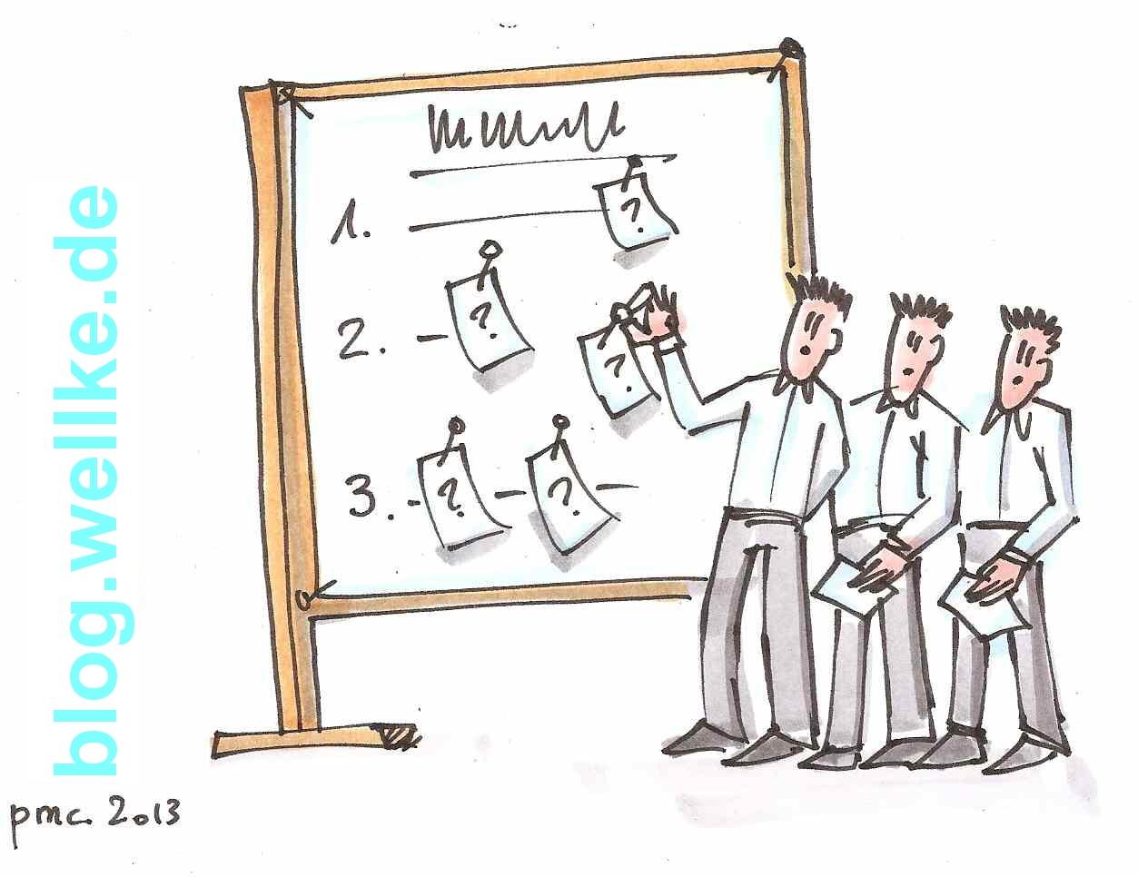 6 - Organisationsentwicklung Vorbehalte Ängste Fragen _ Workshop mit Hans-Peter Wellke und Martin Cambeis
