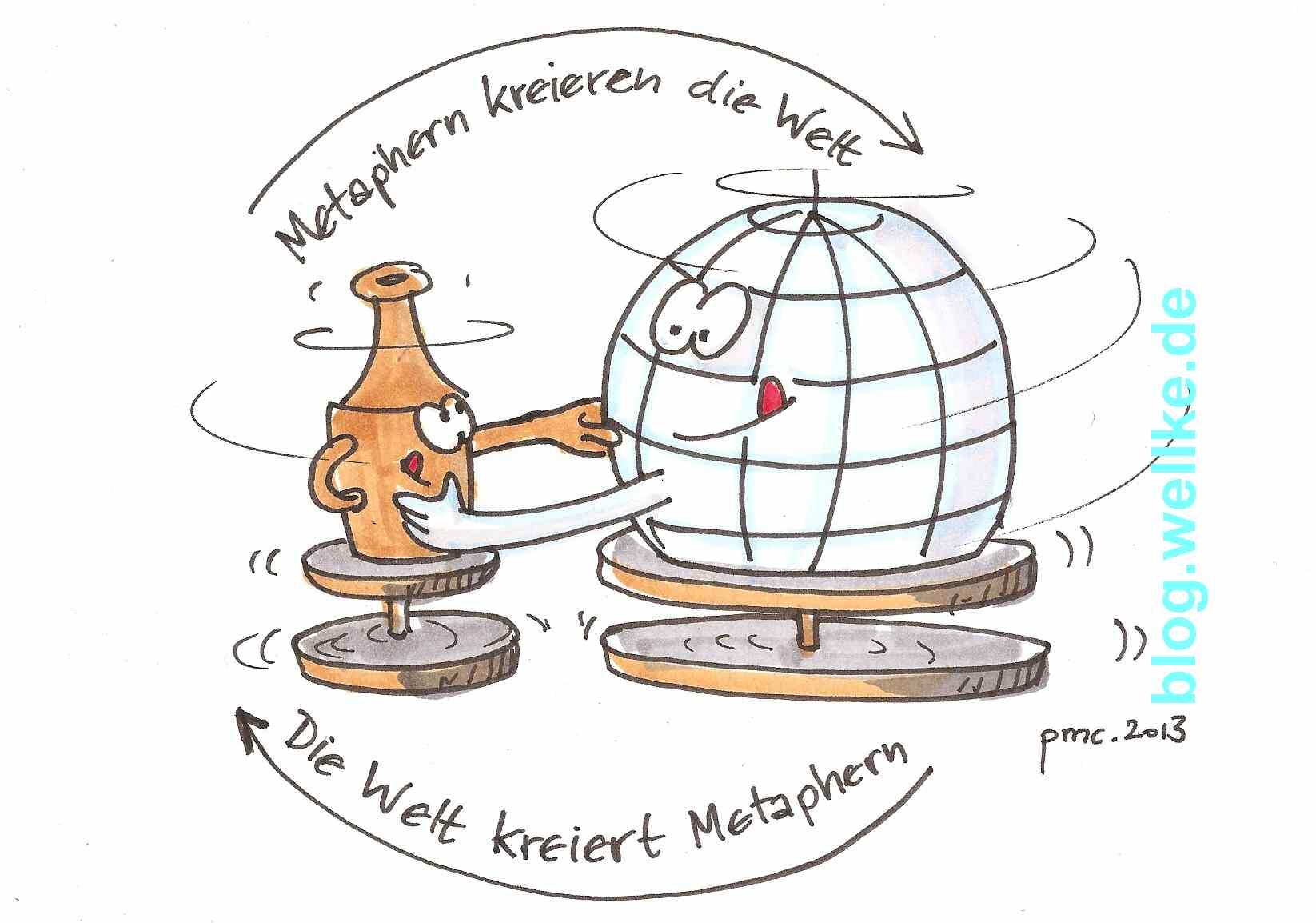 9 - Metaphern kreieren die Welt_wir kreieren Metaphern_Metaphern in der Organisaitonsentwicklung_Graphic Recording_Hans-Peter Wellke