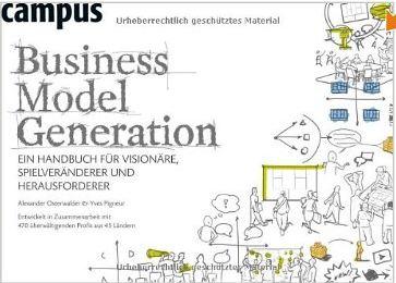 Geschäftsmodell-Geschäftsmodellentwicklung-Business Model Generation - Clean Language Deutsch