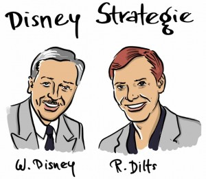 Walt Disney und Robert Dilts - Disney Strategie nach Robert Dilts
