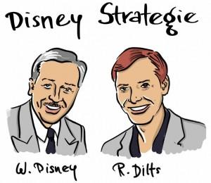 Walt Disney und Robert Dilts - Disney Strategie nach Robert Dilts